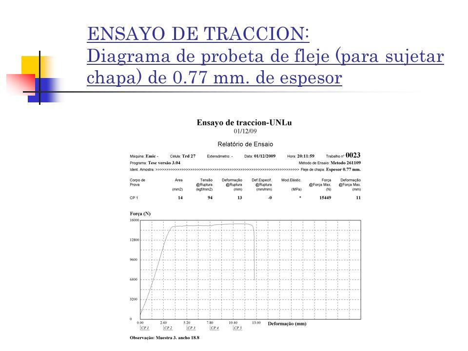 ENSAYO DE TRACCION: Diagrama de probeta de fleje (para sujetar chapa) de 0.77 mm. de espesor