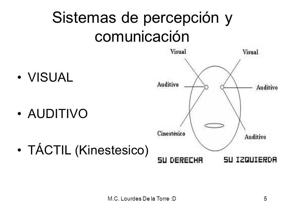 Sistemas de percepción y comunicación