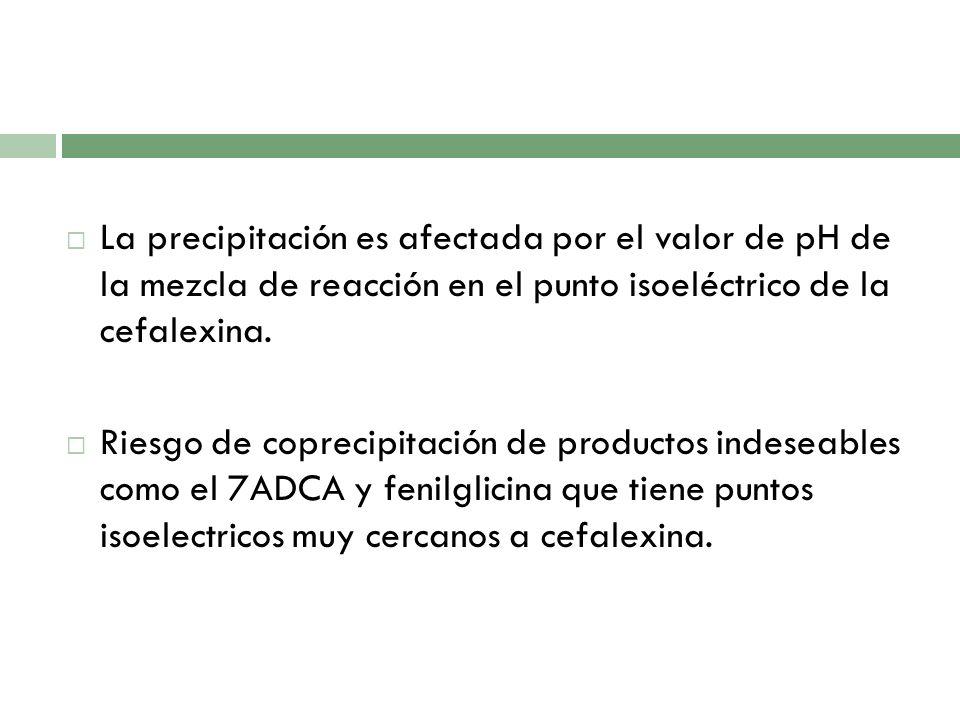 La precipitación es afectada por el valor de pH de la mezcla de reacción en el punto isoeléctrico de la cefalexina.
