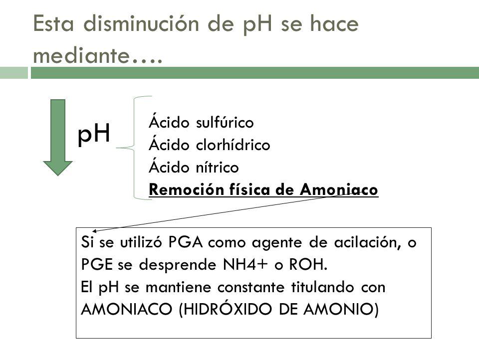 Esta disminución de pH se hace mediante….