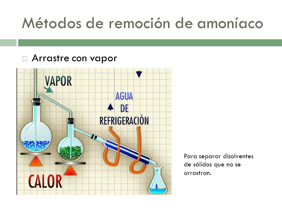 Métodos de remoción de amoníaco