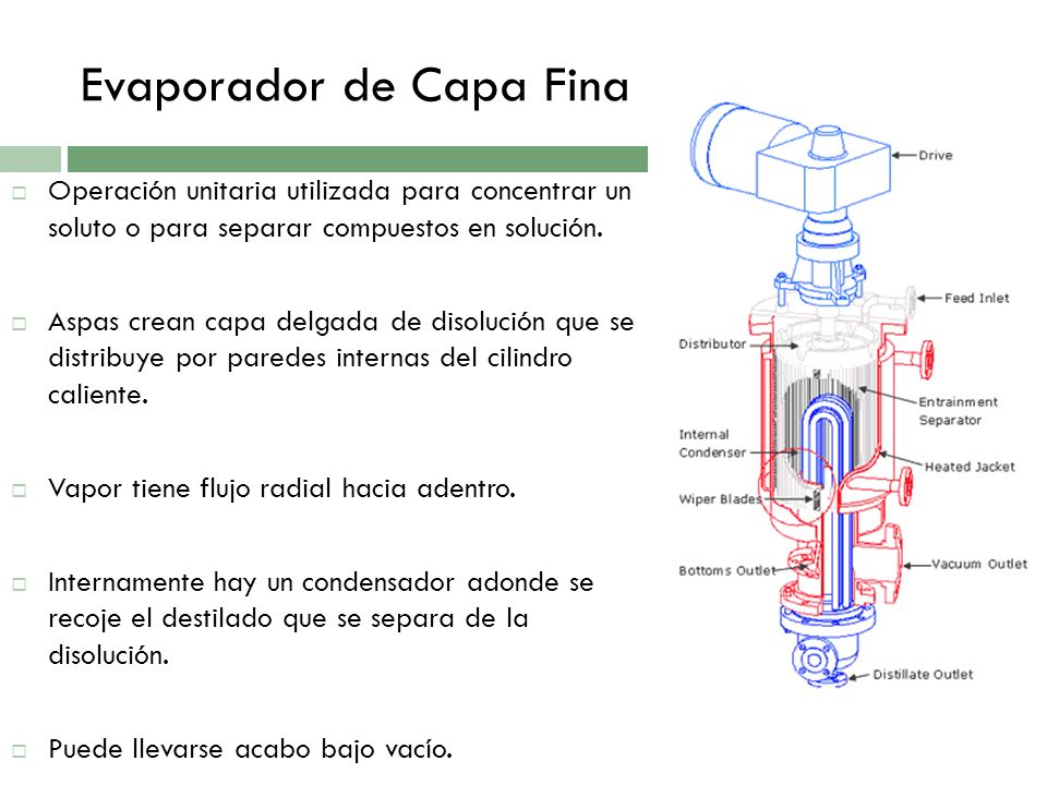 Evaporador de Capa Fina
