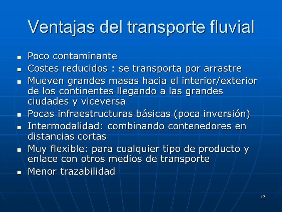 Ventajas del transporte fluvial