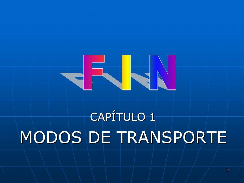 F I N CAPÍTULO 1 MODOS DE TRANSPORTE