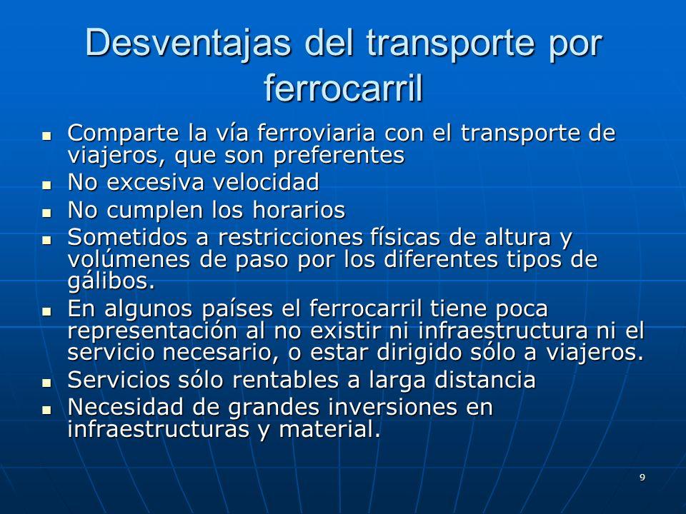 Desventajas del transporte por ferrocarril