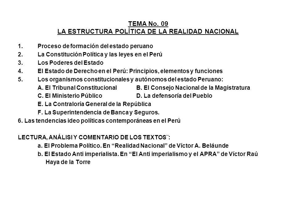 TEMA No. 09 LA ESTRUCTURA POLÍTICA DE LA REALIDAD NACIONAL
