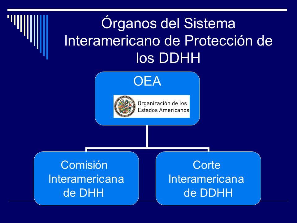 Órganos del Sistema Interamericano de Protección de los DDHH