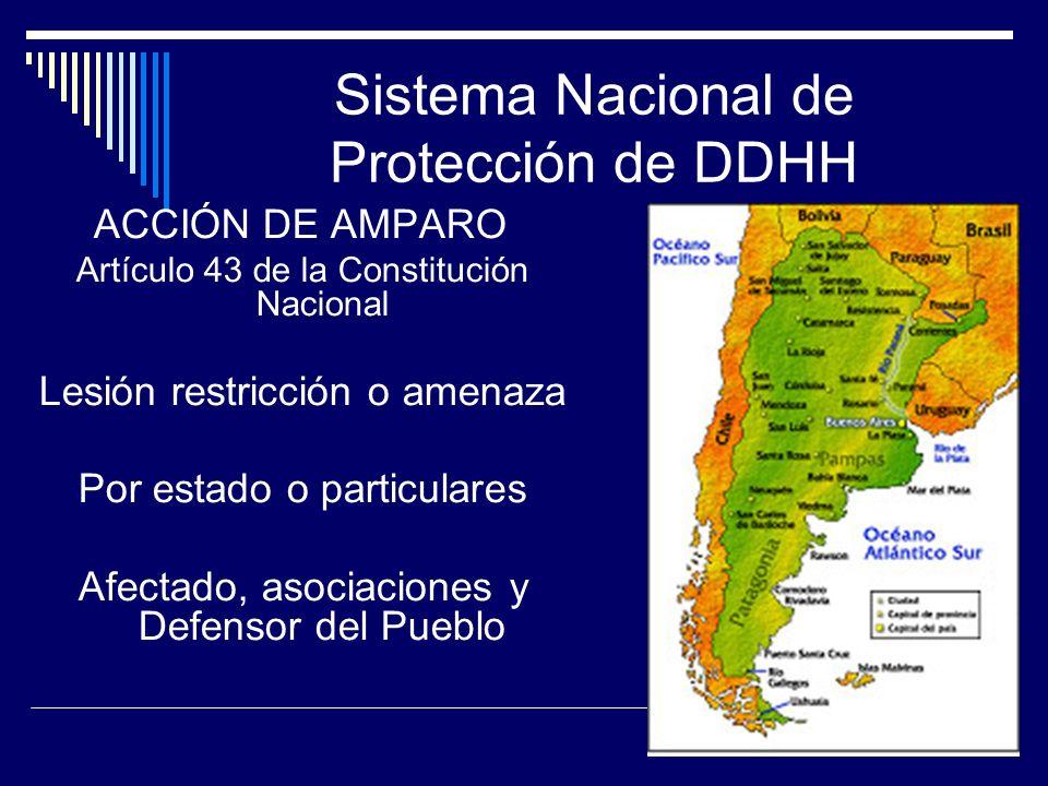 Sistema Nacional de Protección de DDHH