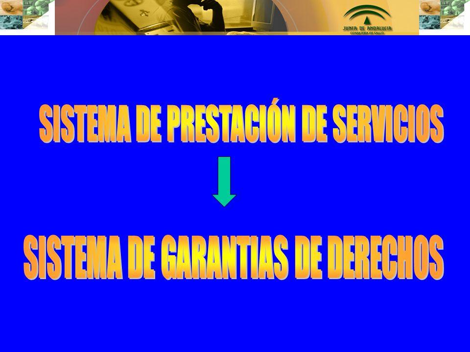 SISTEMA DE PRESTACIÓN DE SERVICIOS