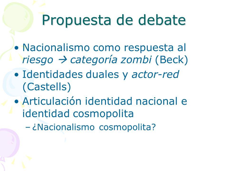 Propuesta de debate Nacionalismo como respuesta al riesgo  categoría zombi (Beck) Identidades duales y actor-red (Castells)