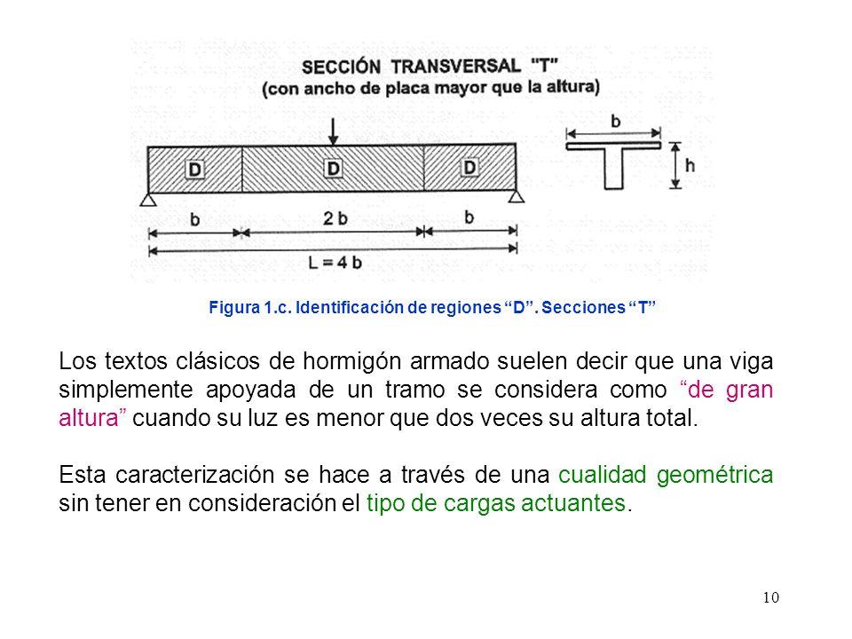 Figura 1.c. Identificación de regiones D . Secciones T