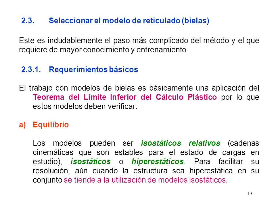 2.3. Seleccionar el modelo de reticulado (bielas)