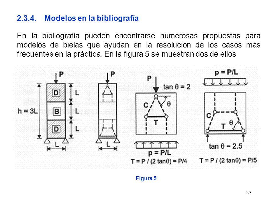 2.3.4. Modelos en la bibliografía