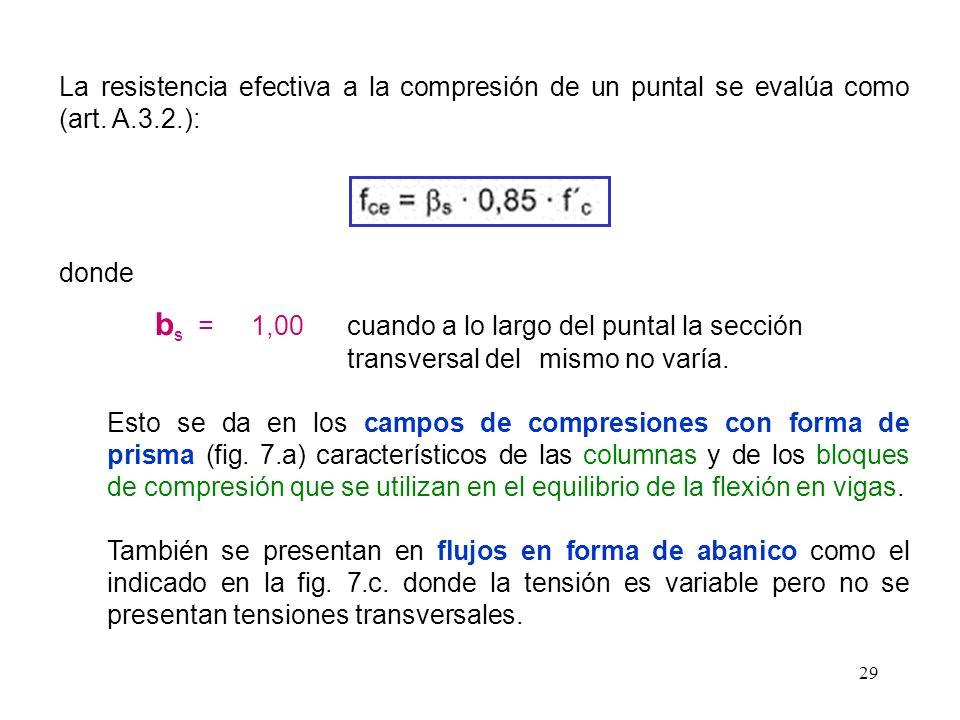 La resistencia efectiva a la compresión de un puntal se evalúa como (art. A.3.2.):