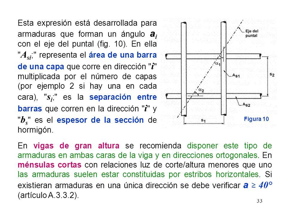 Esta expresión está desarrollada para armaduras que forman un ángulo ai con el eje del puntal (fig. 10). En ella Asi; representa el área de una barra de una capa que corre en dirección i multiplicada por el número de capas (por ejemplo 2 si hay una en cada cara), si; es la separación entre barras que corren en la dirección i y bs es el espesor de la sección de hormigón.
