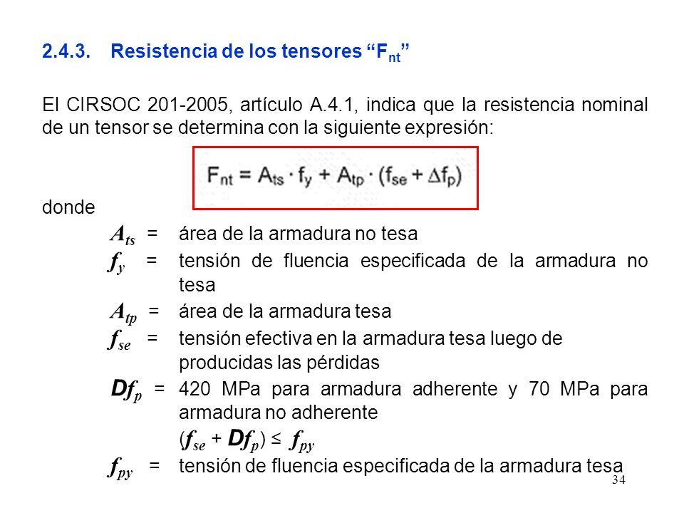 2.4.3. Resistencia de los tensores Fnt