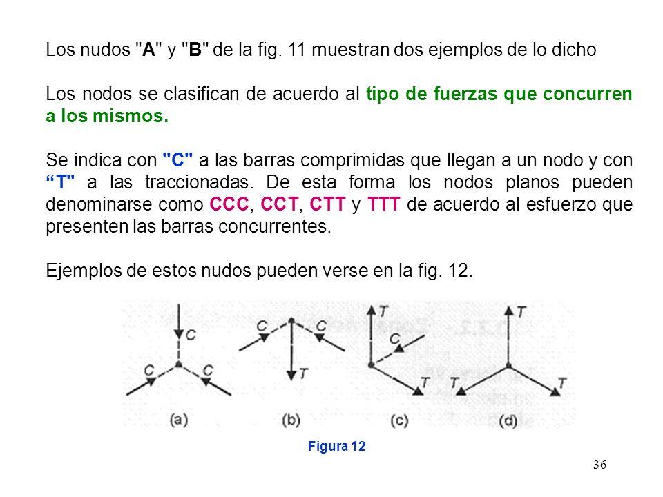 Los nudos A y B de la fig. 11 muestran dos ejemplos de lo dicho