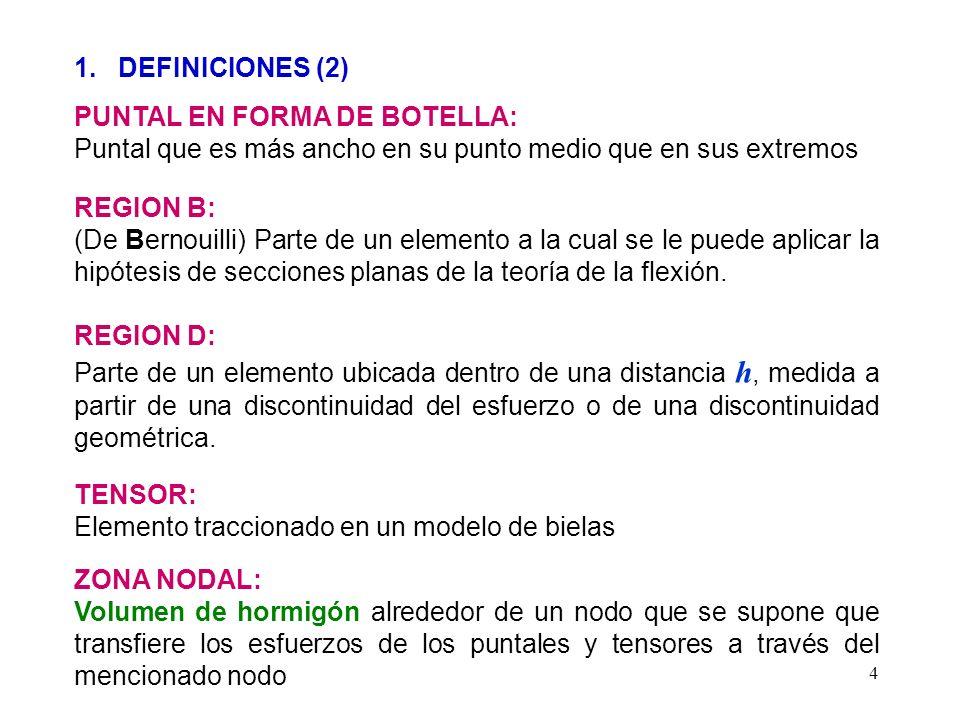 1. DEFINICIONES (2) PUNTAL EN FORMA DE BOTELLA: Puntal que es más ancho en su punto medio que en sus extremos.