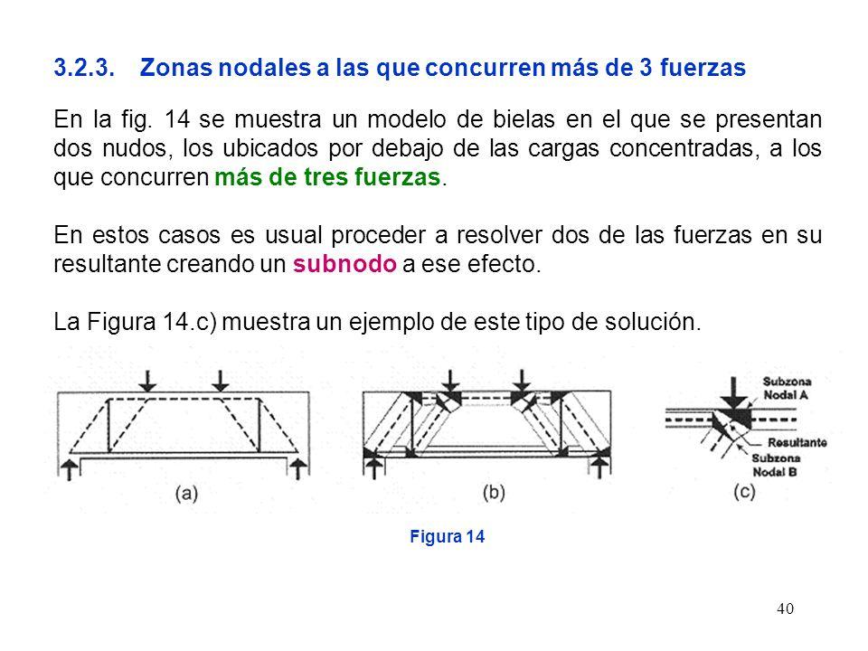 3.2.3. Zonas nodales a las que concurren más de 3 fuerzas