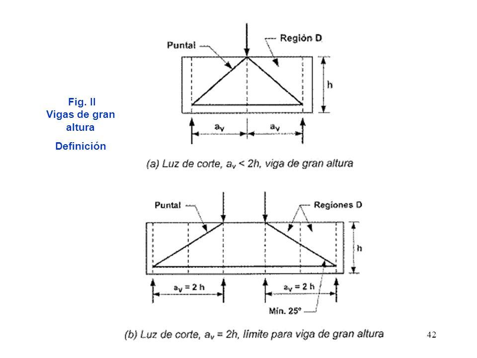 Fig. II Vigas de gran altura
