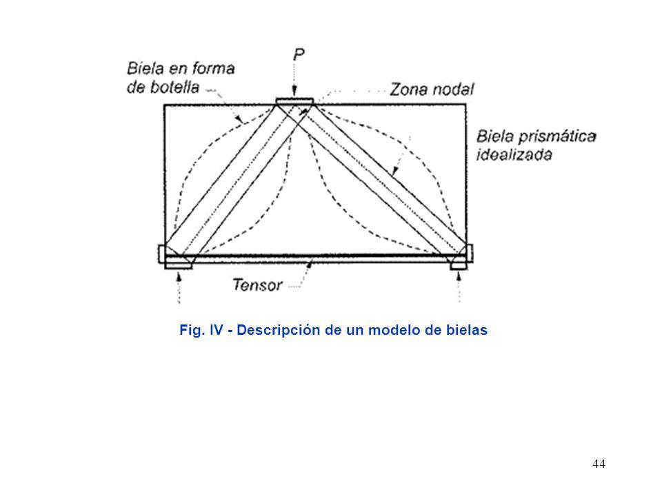 Fig. IV - Descripción de un modelo de bielas
