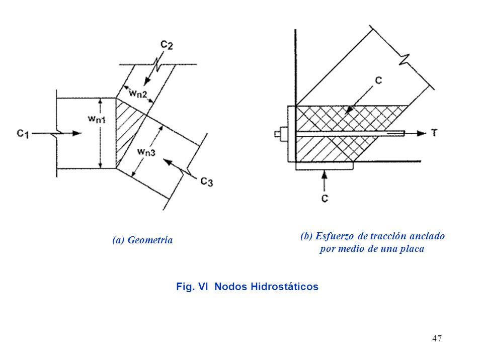 (b) Esfuerzo de tracción anclado por medio de una placa (a) Geometría
