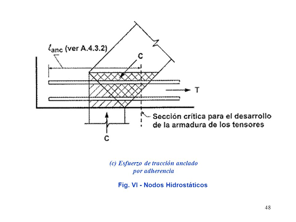 (c) Esfuerzo de tracción anclado por adherencia