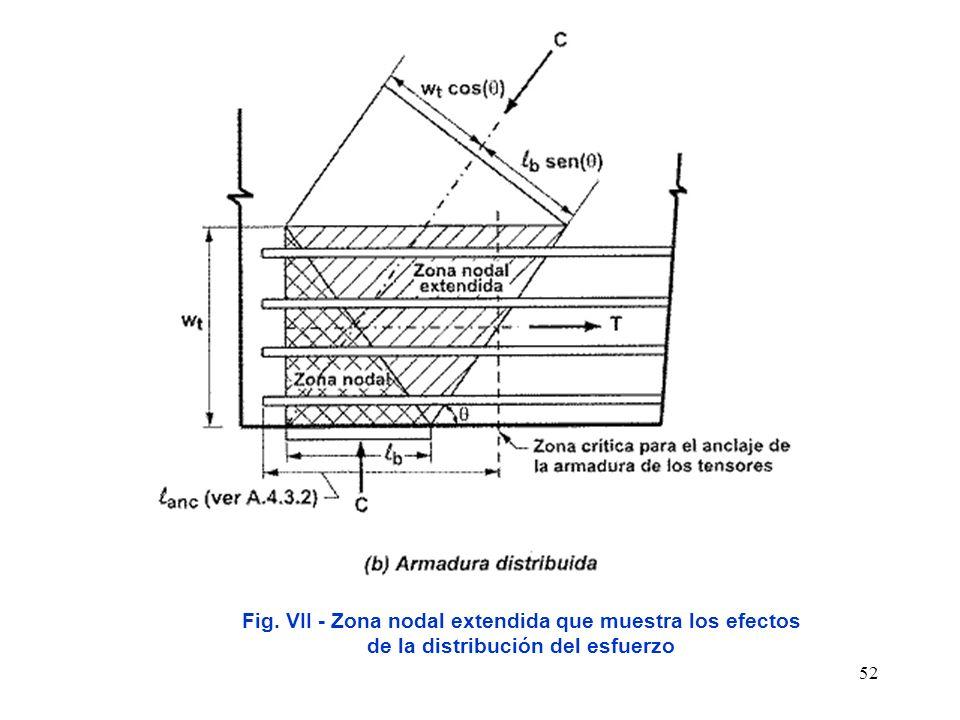 Fig. VII - Zona nodal extendida que muestra los efectos de la distribución del esfuerzo