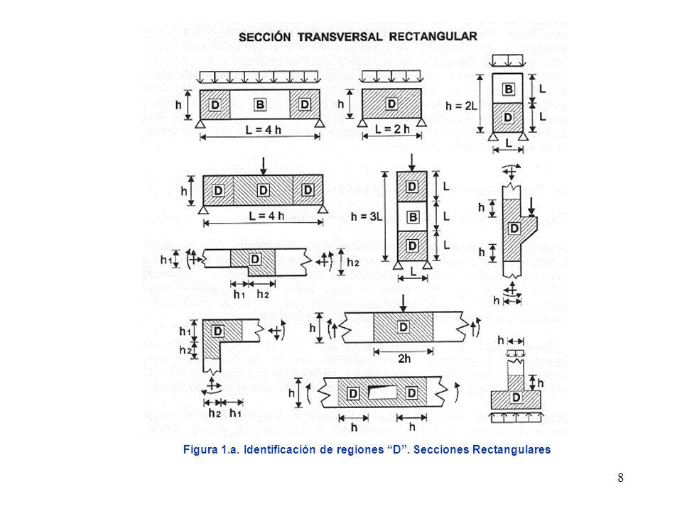 Figura 1.a. Identificación de regiones D . Secciones Rectangulares
