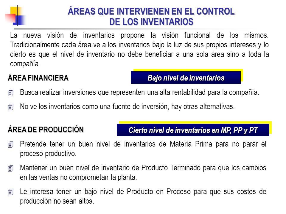 ÁREAS QUE INTERVIENEN EN EL CONTROL DE LOS INVENTARIOS