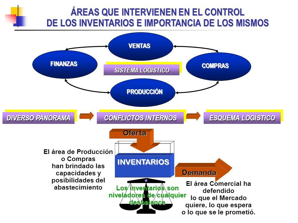ÁREAS QUE INTERVIENEN EN EL CONTROL