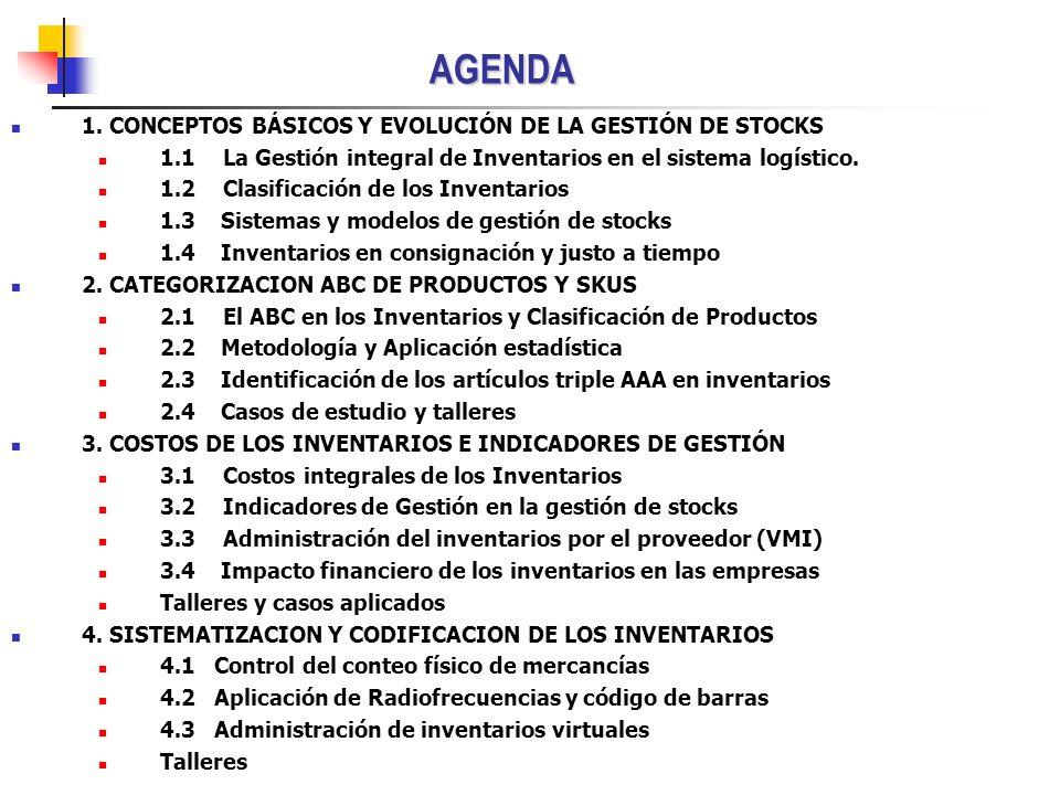 AGENDA 1. CONCEPTOS BÁSICOS Y EVOLUCIÓN DE LA GESTIÓN DE STOCKS