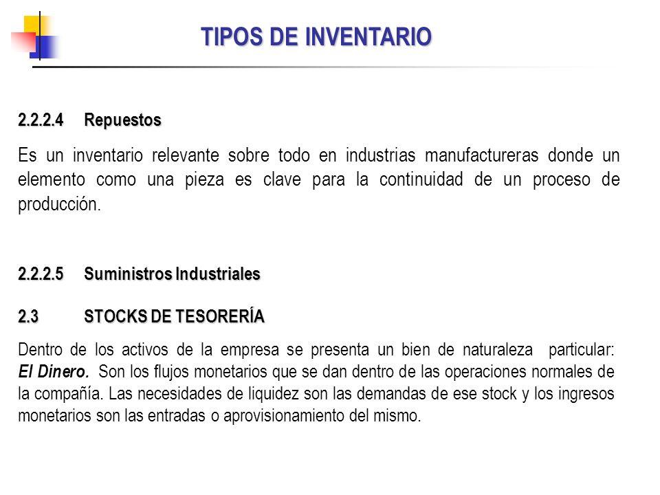 TIPOS DE INVENTARIO 2.2.2.4 Repuestos.