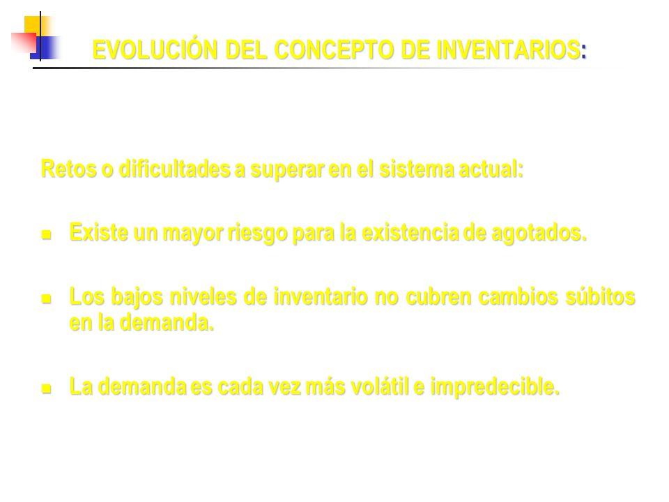 EVOLUCIÓN DEL CONCEPTO DE INVENTARIOS: