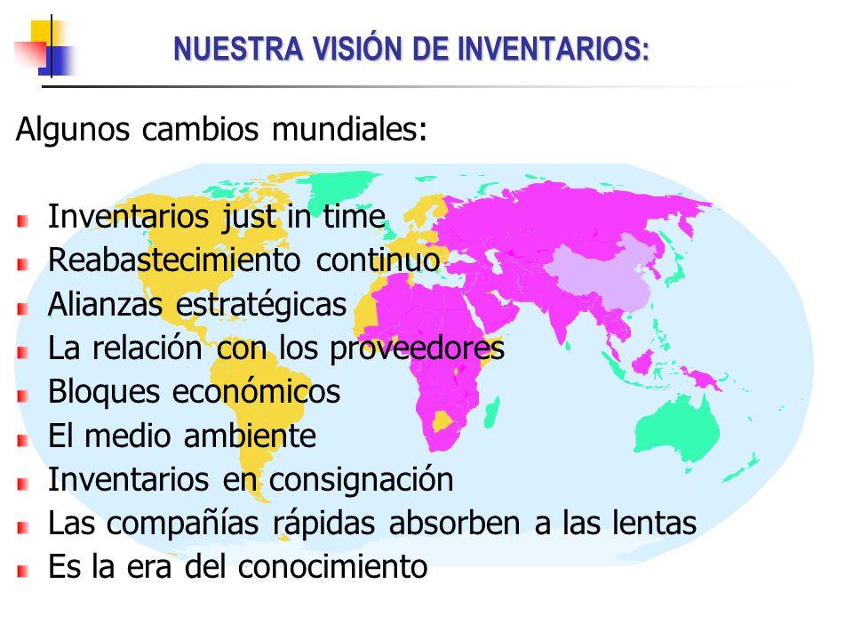 NUESTRA VISIÓN DE INVENTARIOS:
