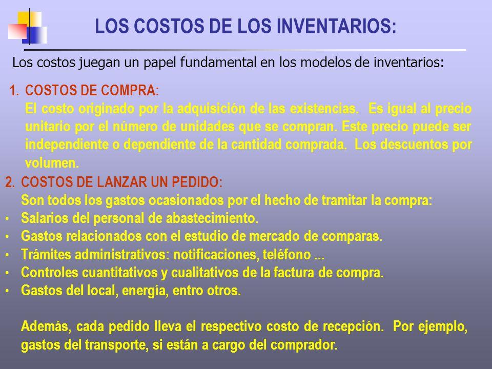 LOS COSTOS DE LOS INVENTARIOS:
