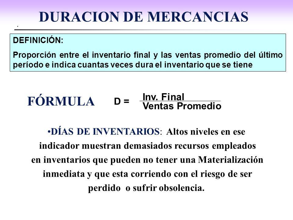 DURACION DE MERCANCIAS
