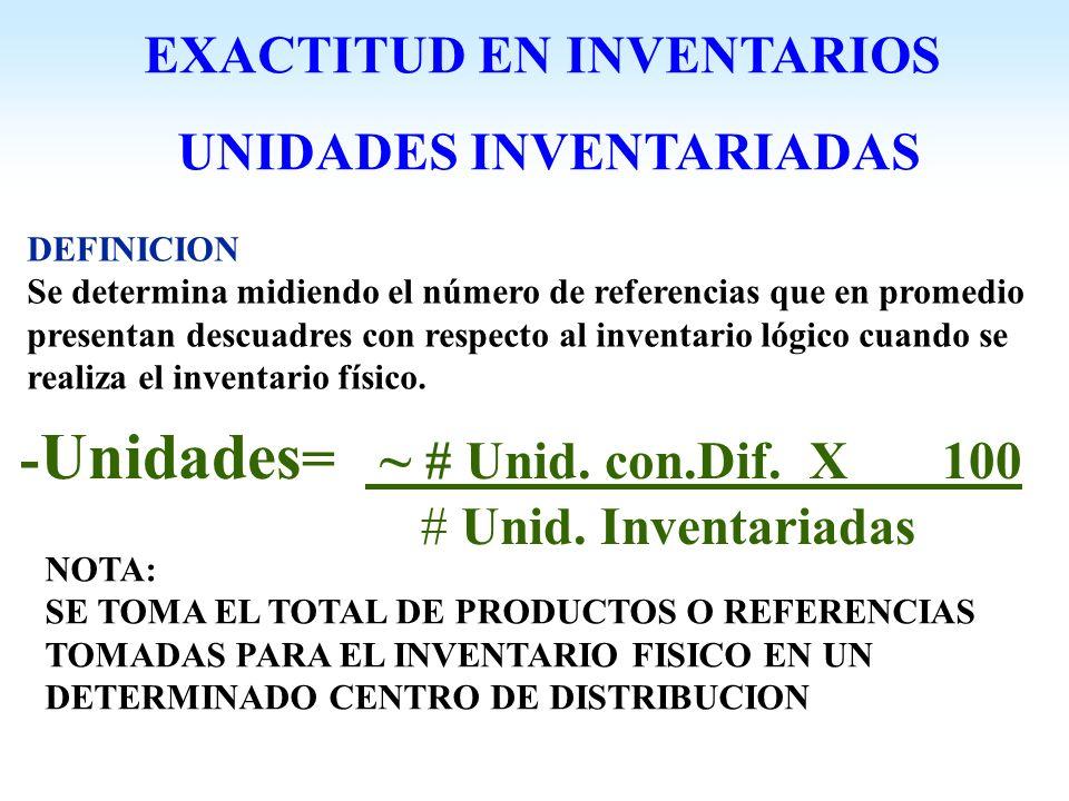 EXACTITUD EN INVENTARIOS UNIDADES INVENTARIADAS