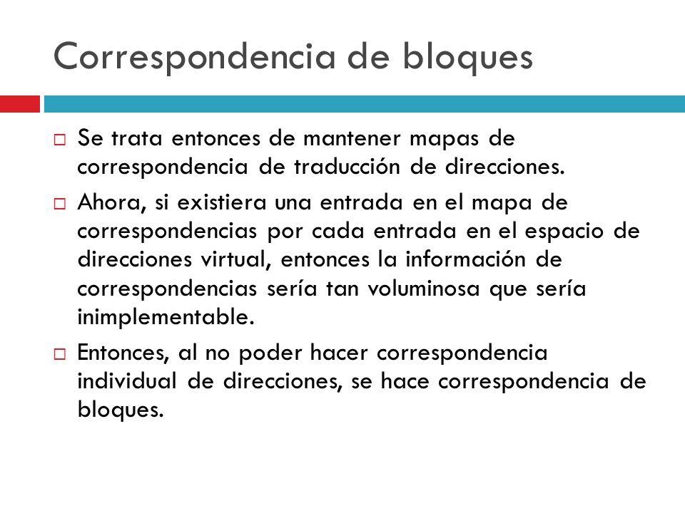 Correspondencia de bloques