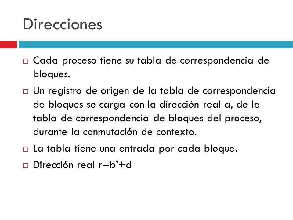 Direcciones Cada proceso tiene su tabla de correspondencia de bloques.