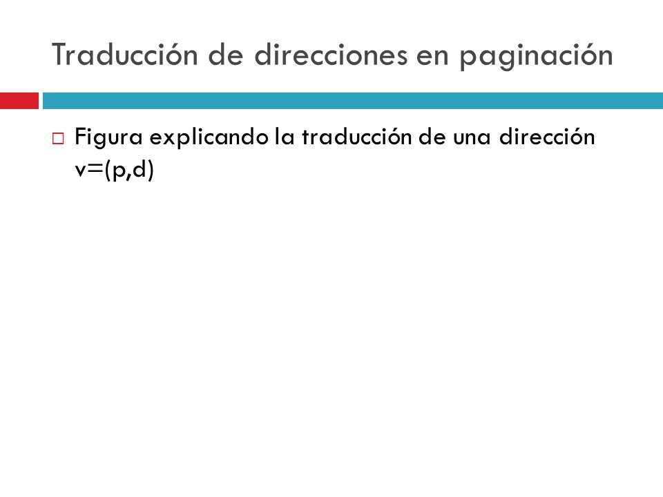 Traducción de direcciones en paginación