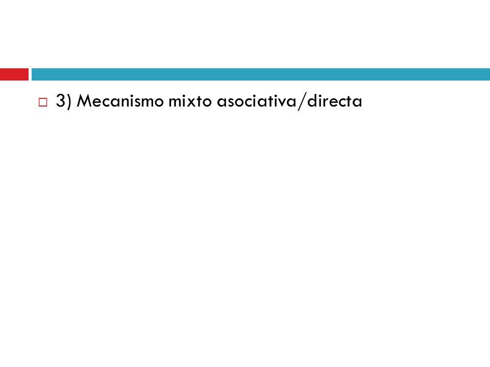 3) Mecanismo mixto asociativa/directa