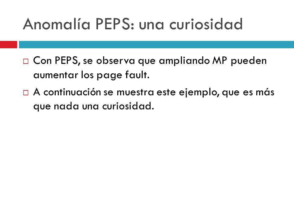 Anomalía PEPS: una curiosidad