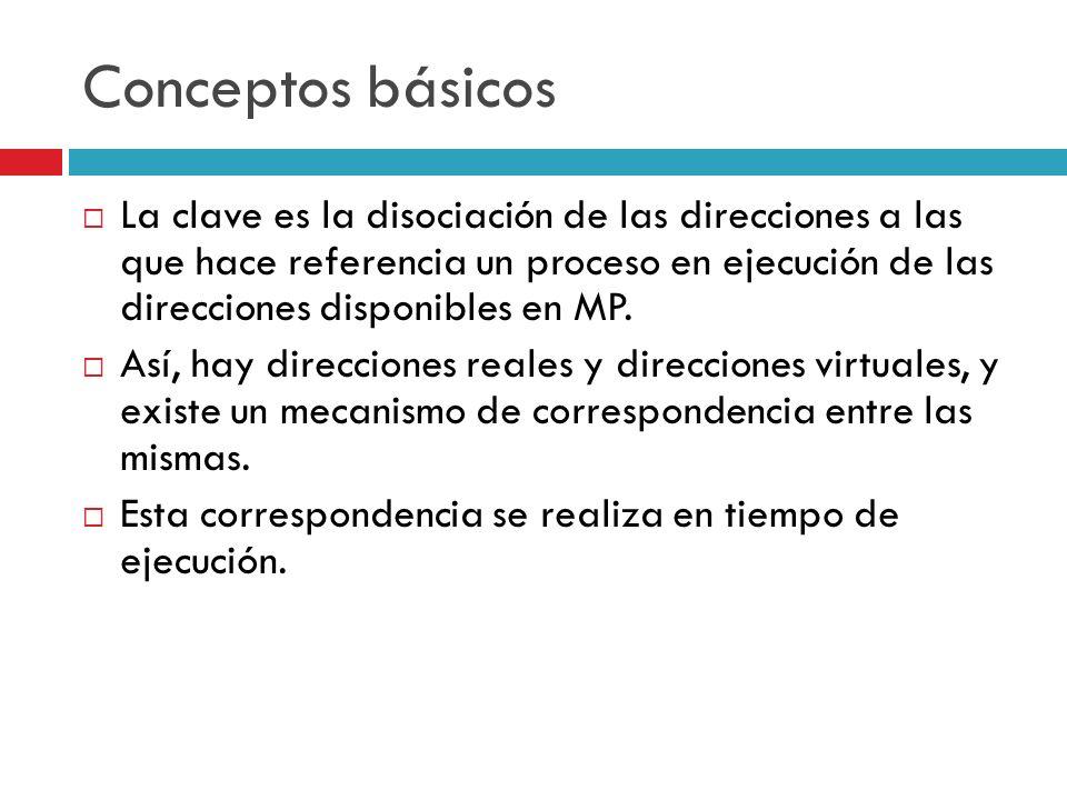 Conceptos básicos