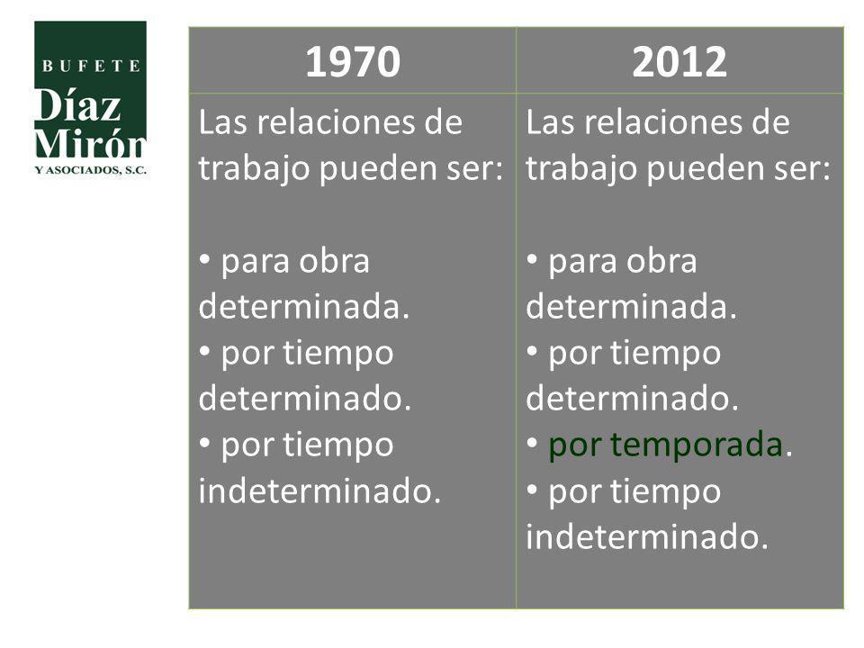 1970 2012 Las relaciones de trabajo pueden ser: para obra determinada.