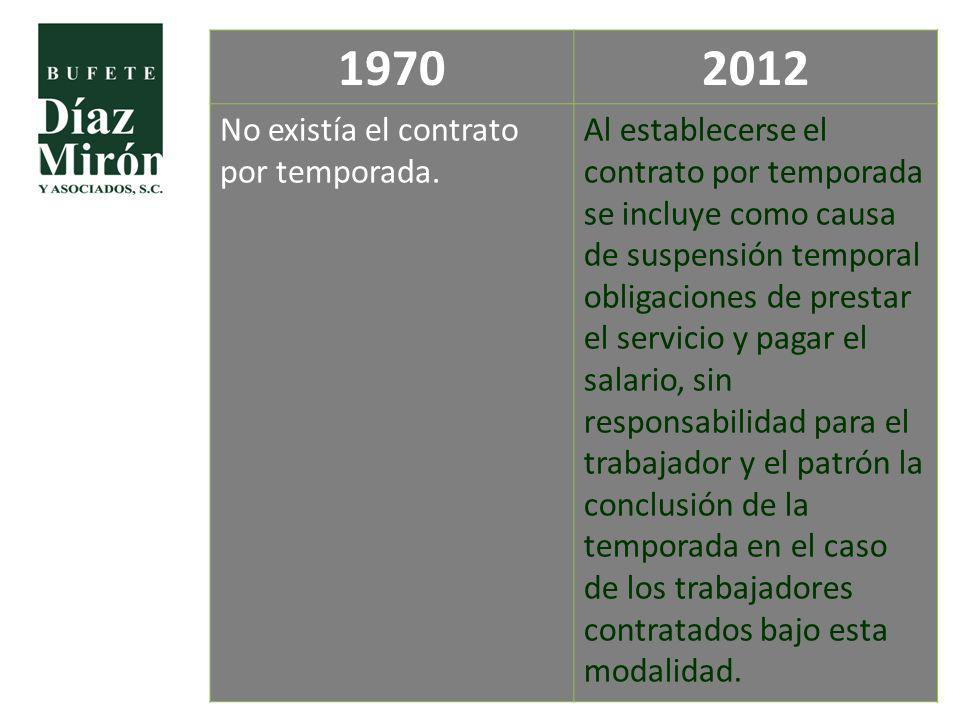1970 2012 No existía el contrato por temporada.