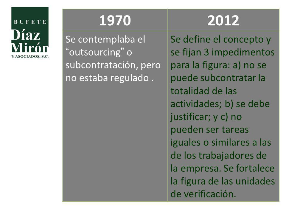1970 2012. Se contemplaba el outsourcing o subcontratación, pero no estaba regulado .