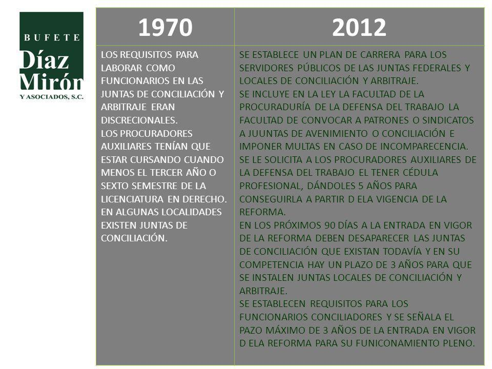 1970 2012. LOS REQUISITOS PARA LABORAR COMO FUNCIONARIOS EN LAS JUNTAS DE CONCILIACIÓN Y ARBITRAJE ERAN DISCRECIONALES.
