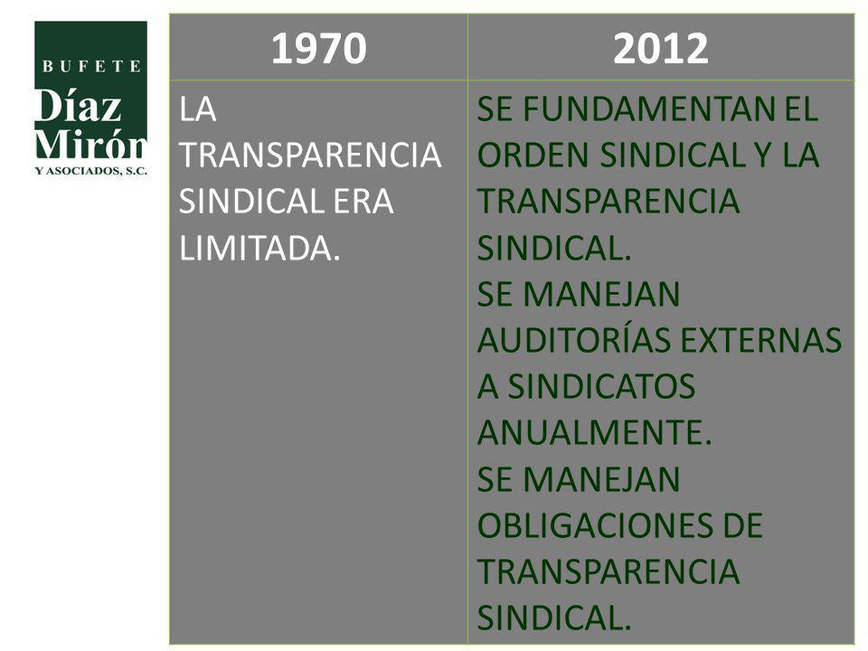 1970 2012 LA TRANSPARENCIA SINDICAL ERA LIMITADA.