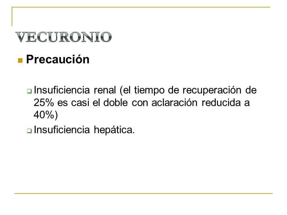 VECURONIO Precaución. Insuficiencia renal (el tiempo de recuperación de 25% es casi el doble con aclaración reducida a 40%)